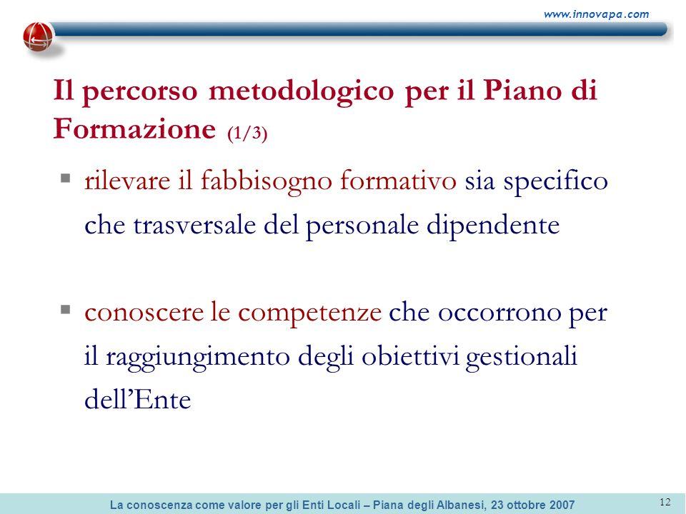 Il percorso metodologico per il Piano di Formazione (1/3)