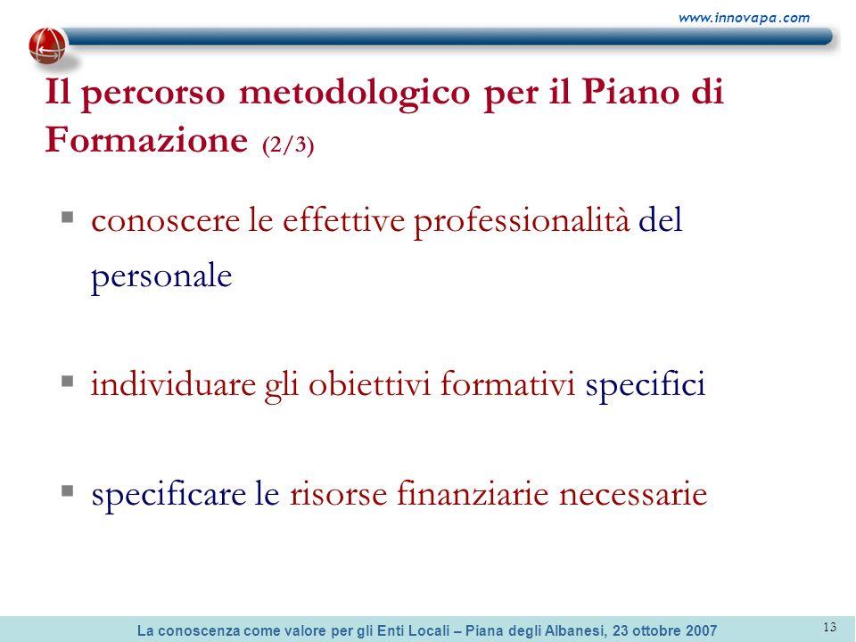 Il percorso metodologico per il Piano di Formazione (2/3)