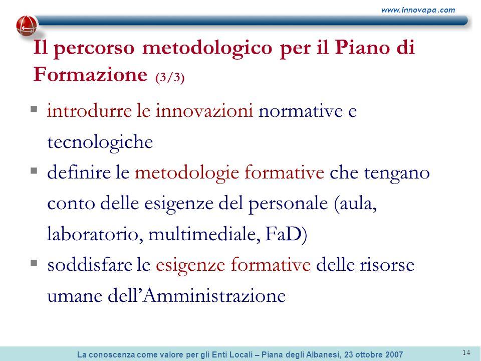 Il percorso metodologico per il Piano di Formazione (3/3)