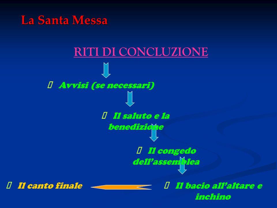 La Santa Messa RITI DI CONCLUZIONE Æ Avvisi (se necessari)