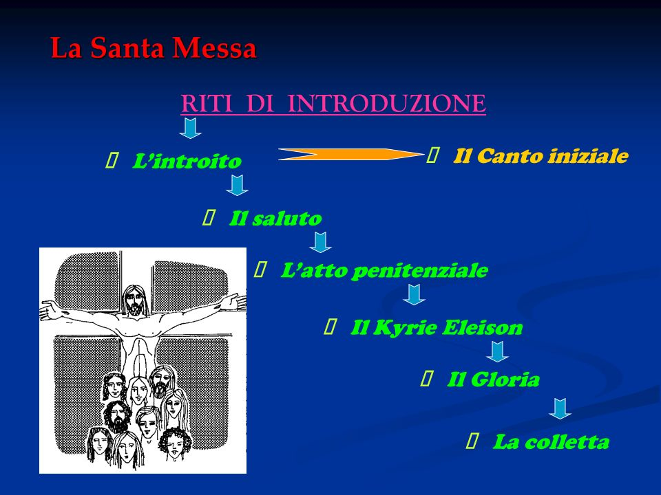 La Santa Messa RITI DI INTRODUZIONE Æ Il Canto iniziale Æ L'introito