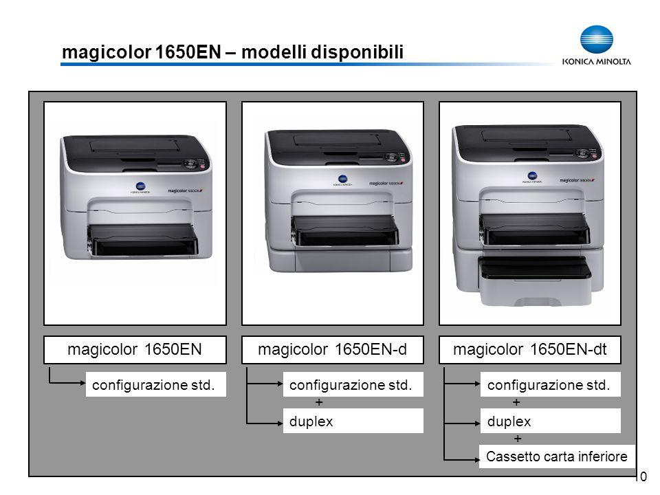magicolor 1650EN – modelli disponibili