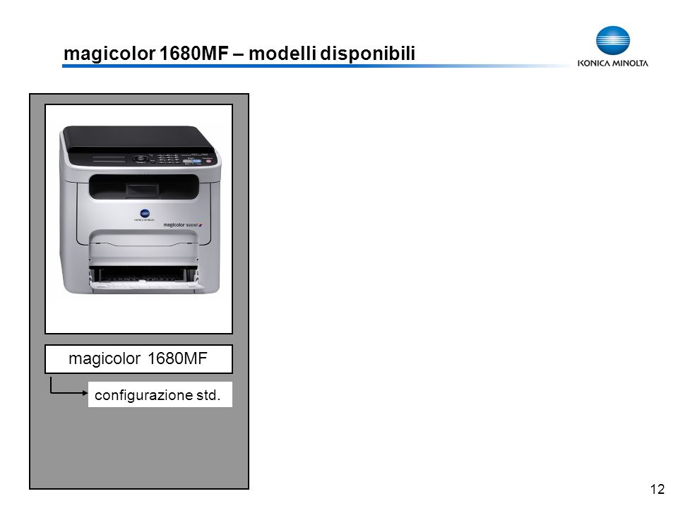 magicolor 1680MF – modelli disponibili