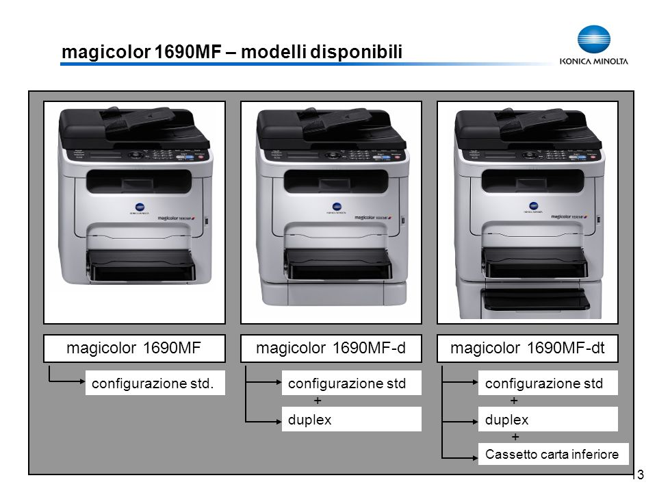 magicolor 1690MF – modelli disponibili