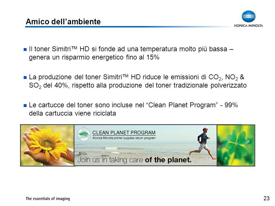 Amico dell'ambiente Il toner Simitri™ HD si fonde ad una temperatura molto più bassa – genera un risparmio energetico fino al 15%