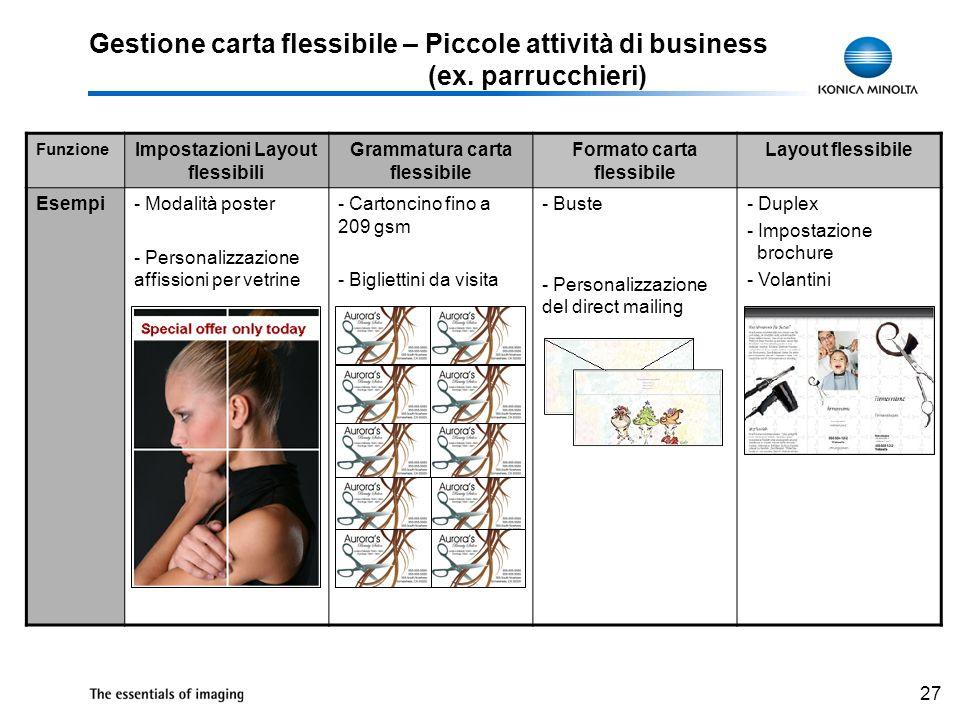 Gestione carta flessibile – Piccole attività di business. (ex
