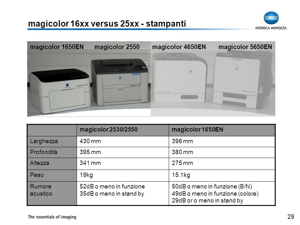 magicolor 16xx versus 25xx - stampanti