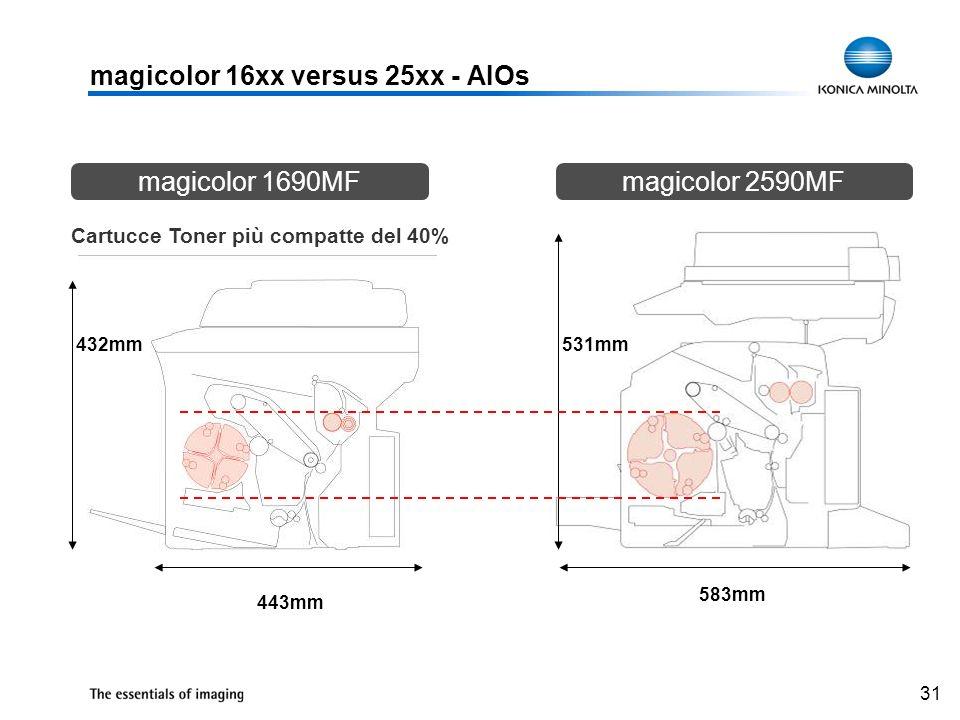 magicolor 16xx versus 25xx - AIOs