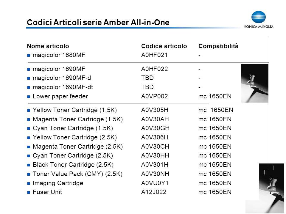 Codici Articoli serie Amber All-in-One