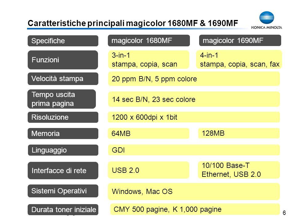 Caratteristiche principali magicolor 1680MF & 1690MF