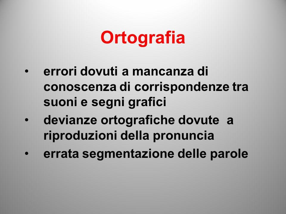 Ortografiaerrori dovuti a mancanza di conoscenza di corrispondenze tra suoni e segni grafici.