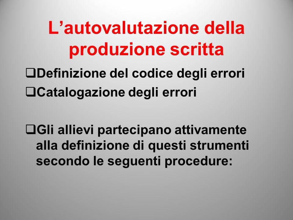 L'autovalutazione della produzione scritta