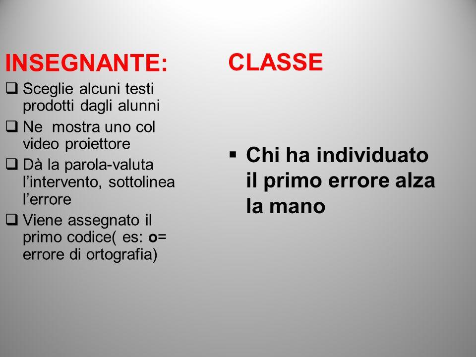 CLASSE INSEGNANTE: Chi ha individuato il primo errore alza la mano