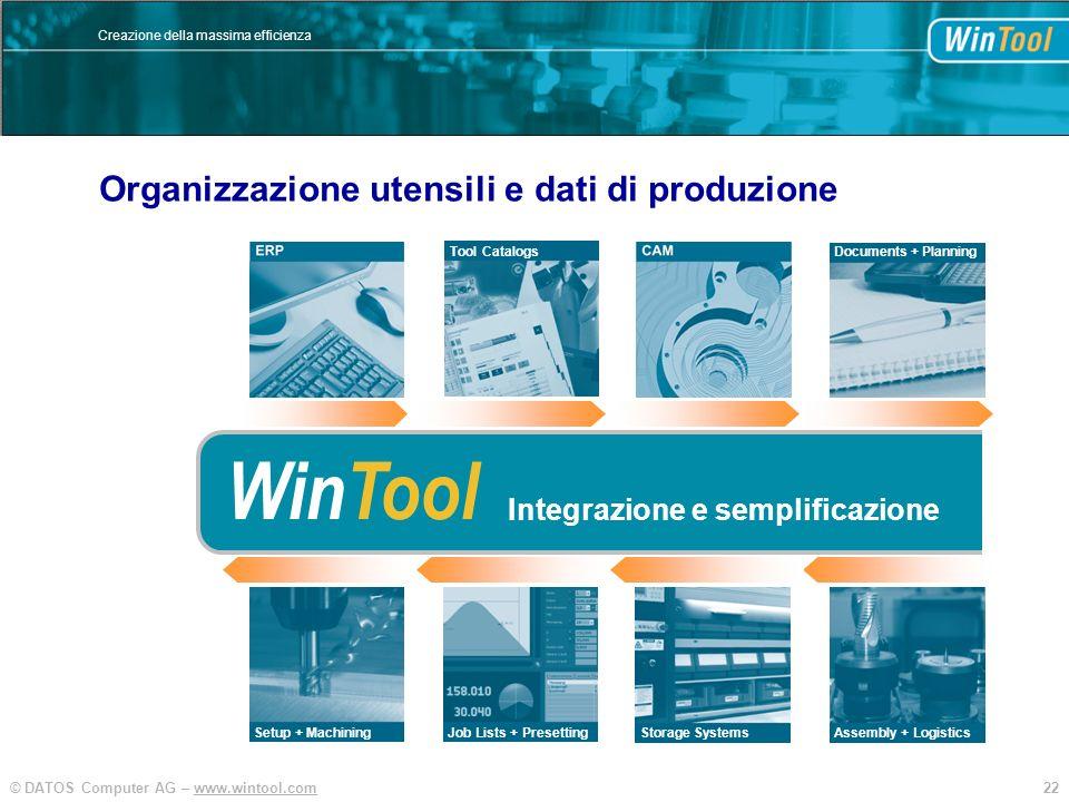 WinTool Organizzazione utensili e dati di produzione