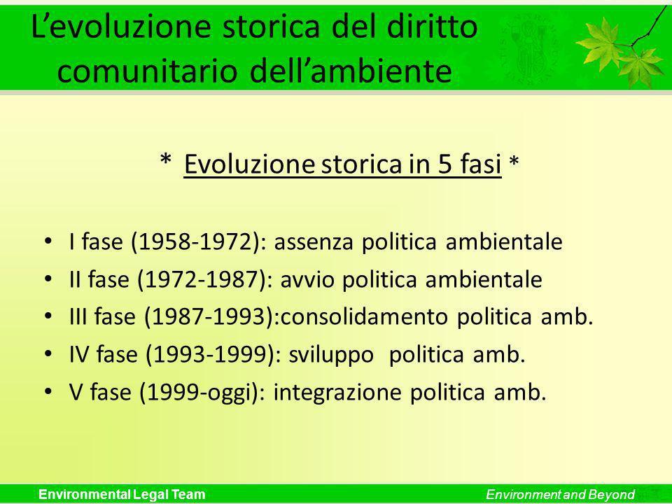 L'evoluzione storica del diritto comunitario dell'ambiente