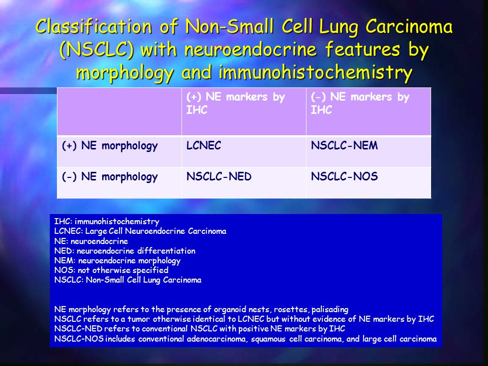 Classification of Non-Small Cell Lung Carcinoma (NSCLC) with neuroendocrine features by morphology and immunohistochemistry