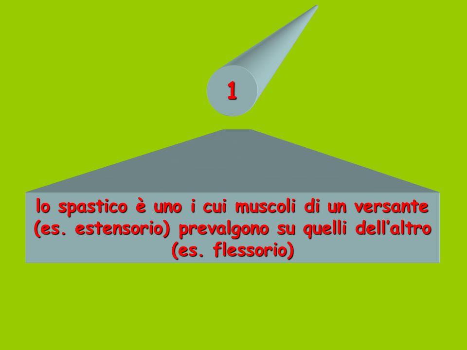 1 lo spastico è uno i cui muscoli di un versante (es.