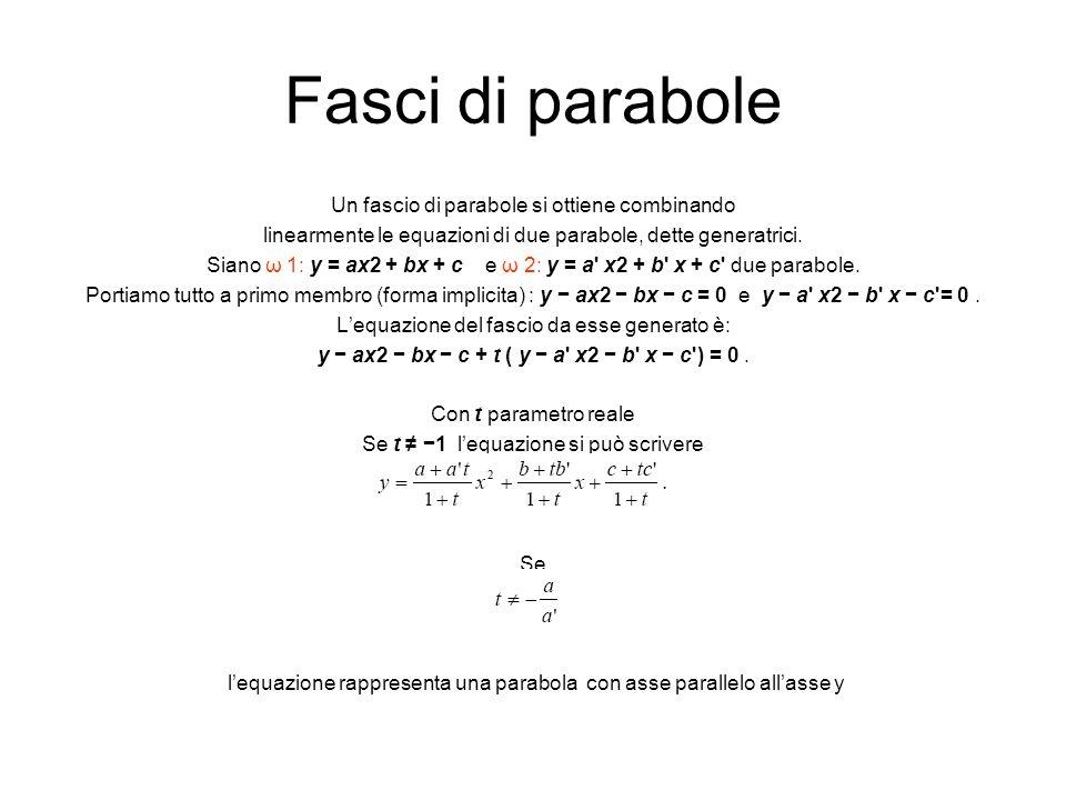 Fasci di parabole Un fascio di parabole si ottiene combinando