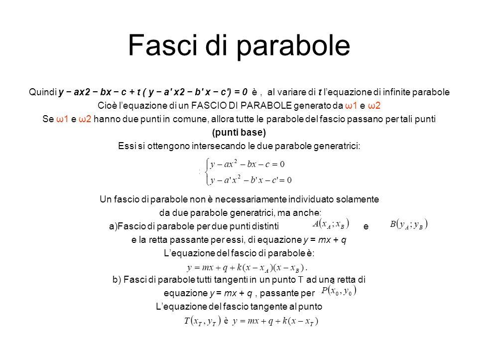 Fasci di parabole Quindi y − ax2 − bx − c + t ( y − a x2 − b x − c ) = 0 è , al variare di t l'equazione di infinite parabole.