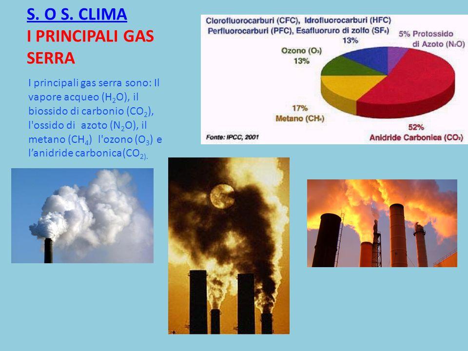 S. O S. CLIMA I PRINCIPALI GAS SERRA