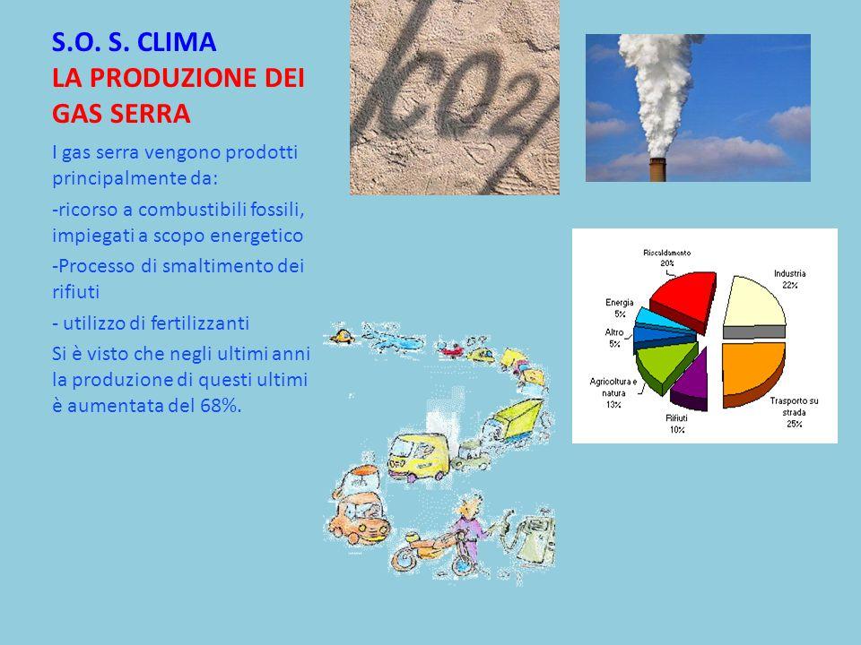 S.O. S. CLIMA LA PRODUZIONE DEI GAS SERRA