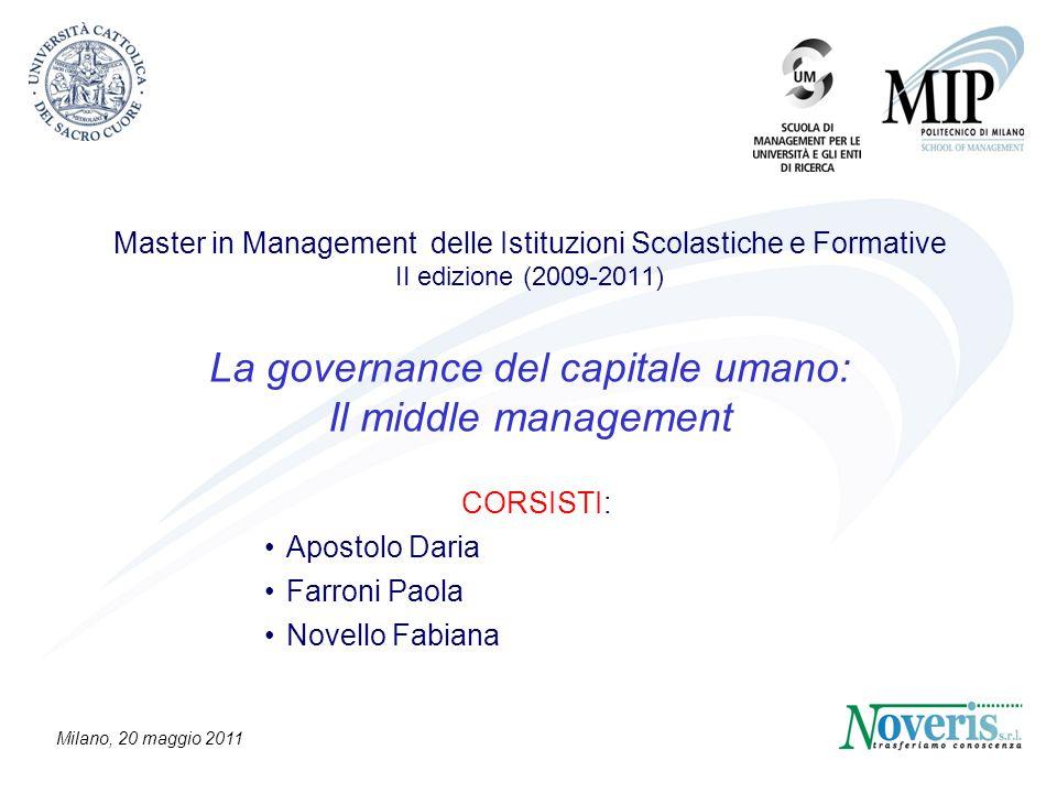 Master in Management delle Istituzioni Scolastiche e Formative II edizione (2009-2011) La governance del capitale umano: Il middle management