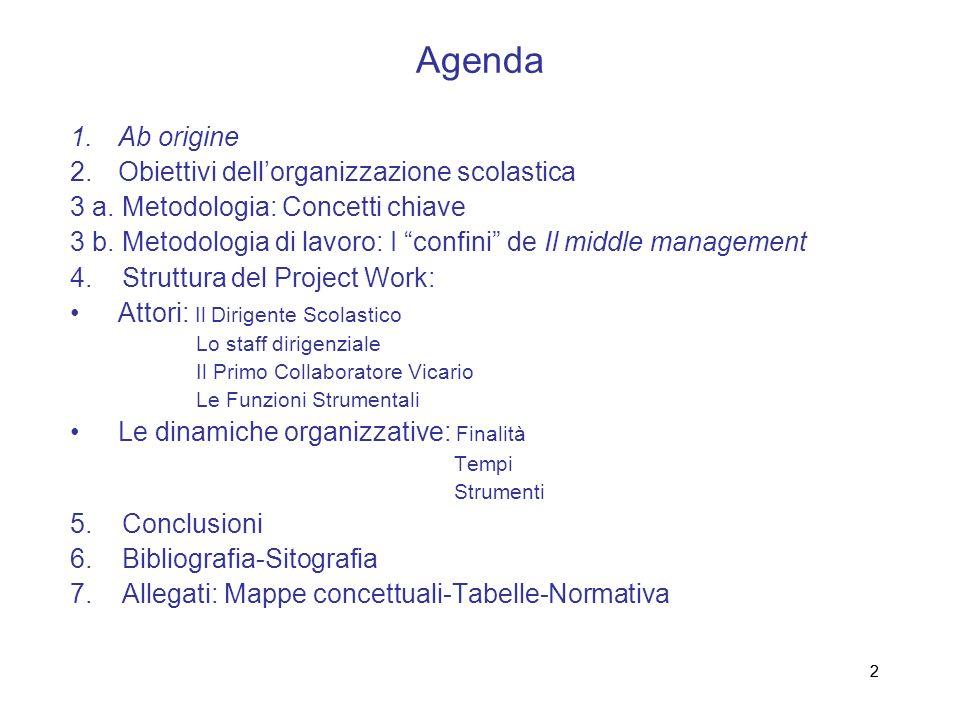 Agenda Ab origine Obiettivi dell'organizzazione scolastica