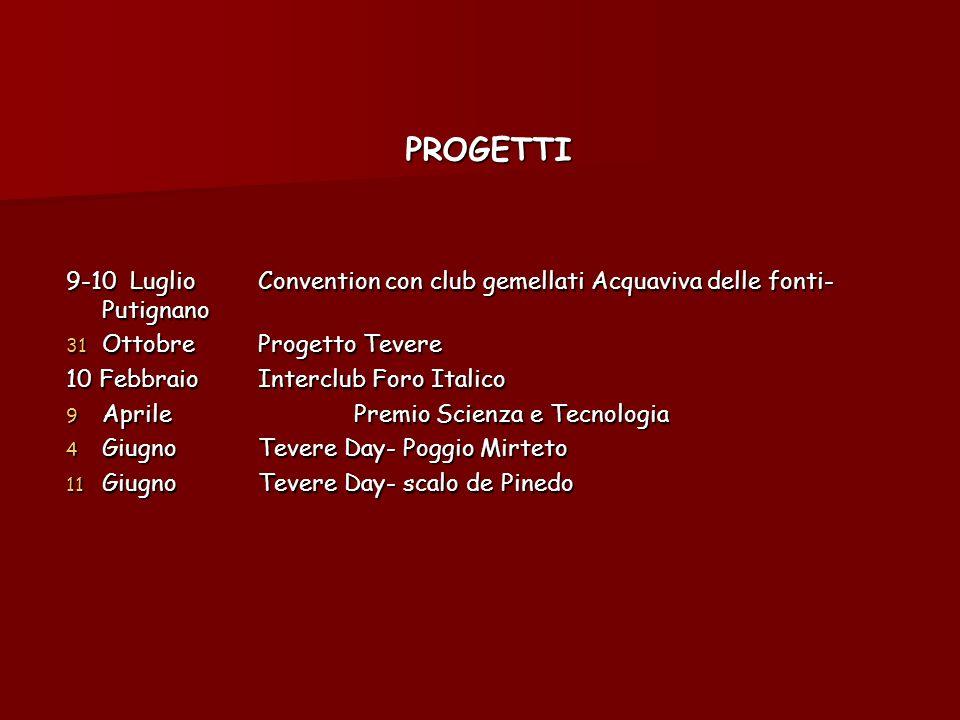 PROGETTI 9-10 Luglio Convention con club gemellati Acquaviva delle fonti- Putignano. Ottobre Progetto Tevere.
