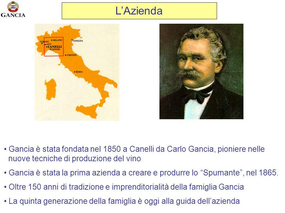 L'AziendaGancia è stata fondata nel 1850 a Canelli da Carlo Gancia, pioniere nelle nuove tecniche di produzione del vino.