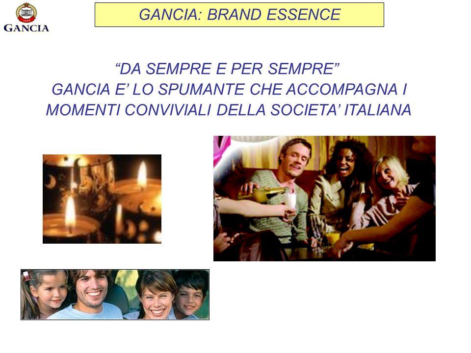 GANCIA: BRAND ESSENCE DA SEMPRE E PER SEMPRE GANCIA E' LO SPUMANTE CHE ACCOMPAGNA I MOMENTI CONVIVIALI DELLA SOCIETA' ITALIANA.