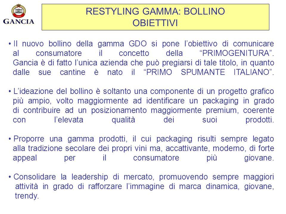 RESTYLING GAMMA: BOLLINO OBIETTIVI