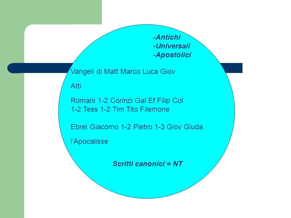 Scritti canonici = NT -Antichi. -Universali. -Apostolici. Vangeli di Matt Marco Luca Giov. Atti.