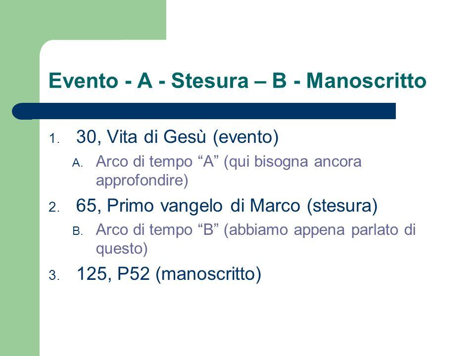 Evento - A - Stesura – B - Manoscritto