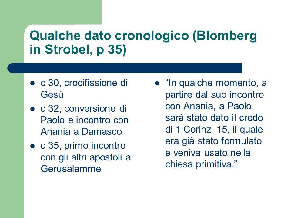 Qualche dato cronologico (Blomberg in Strobel, p 35)