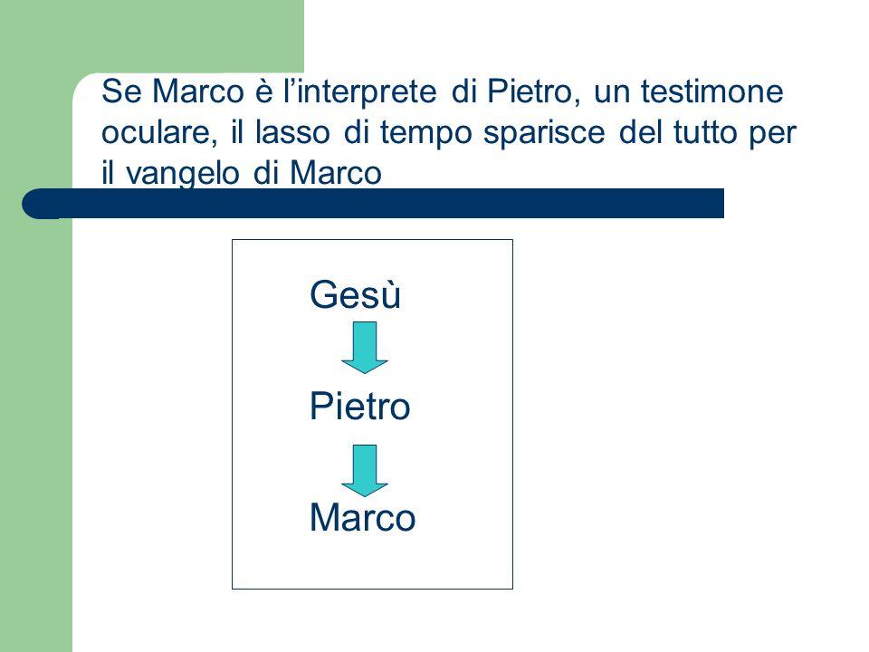 Se Marco è l'interprete di Pietro, un testimone oculare, il lasso di tempo sparisce del tutto per il vangelo di Marco