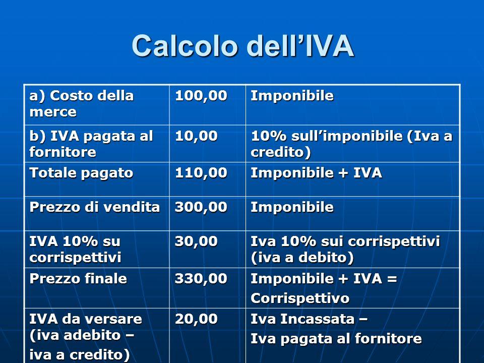 Calcolo dell'IVA a) Costo della merce 100,00 Imponibile