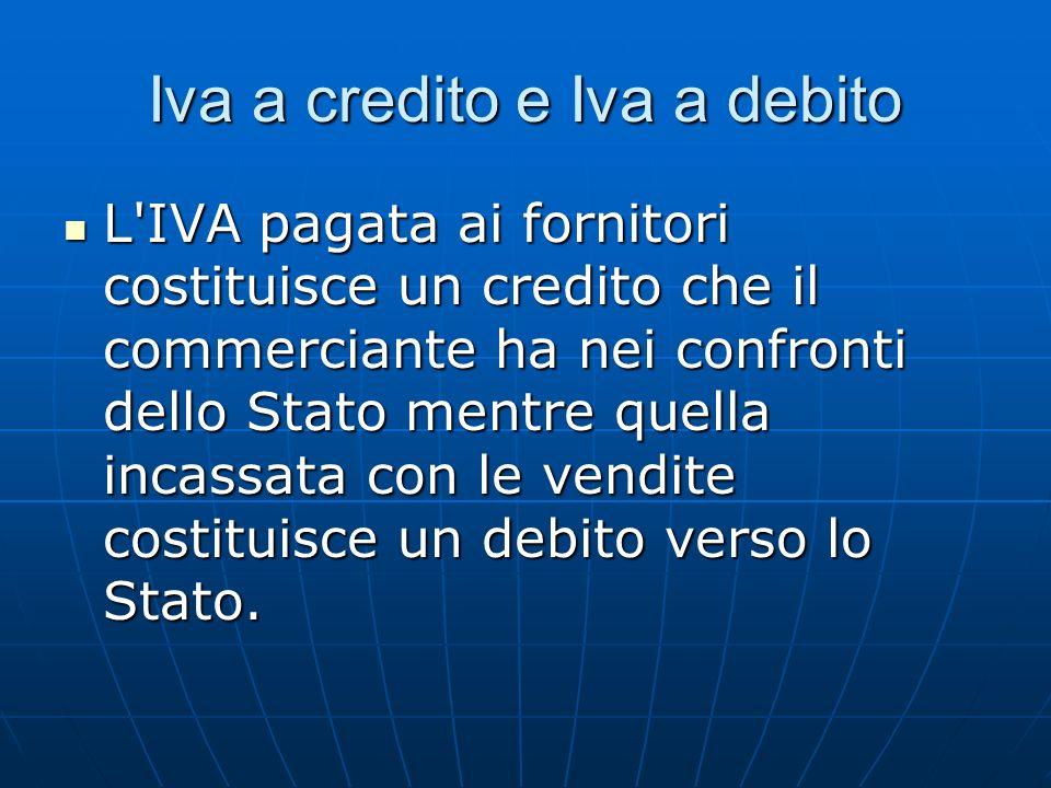 Iva a credito e Iva a debito