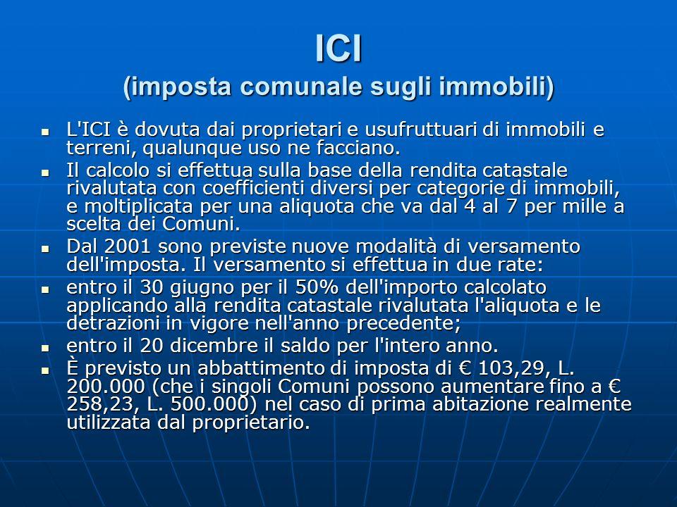 ICI (imposta comunale sugli immobili)