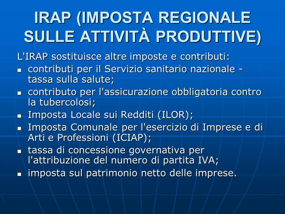 IRAP (IMPOSTA REGIONALE SULLE ATTIVITÀ PRODUTTIVE)