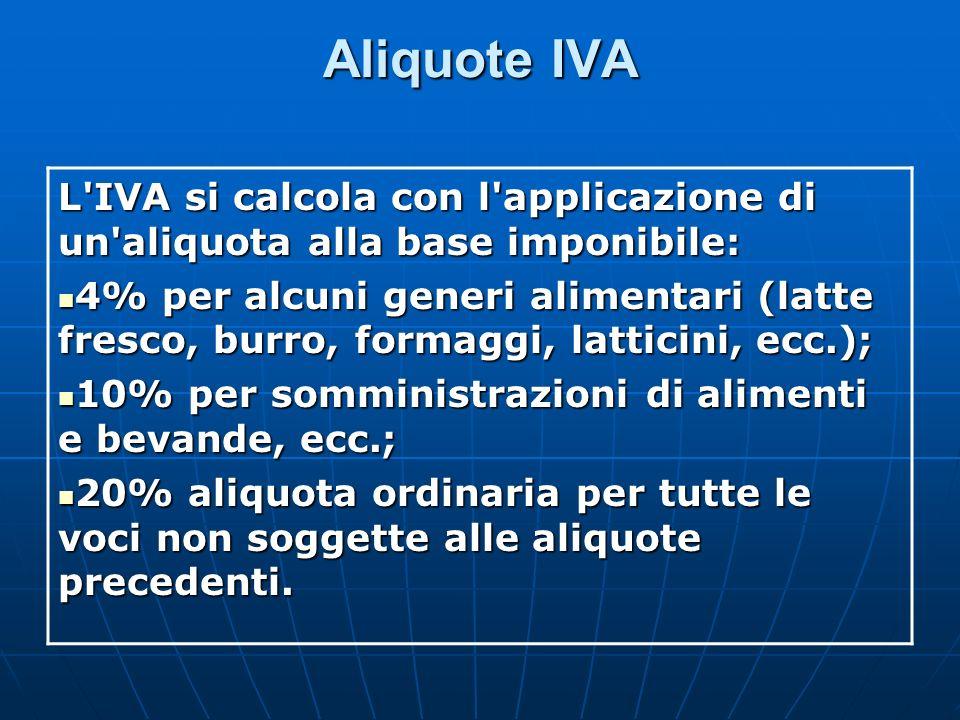 Aliquote IVA L IVA si calcola con l applicazione di un aliquota alla base imponibile: