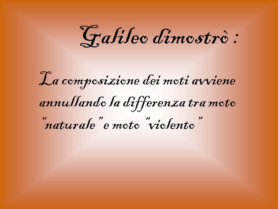 Galileo dimostrò : La composizione dei moti avviene