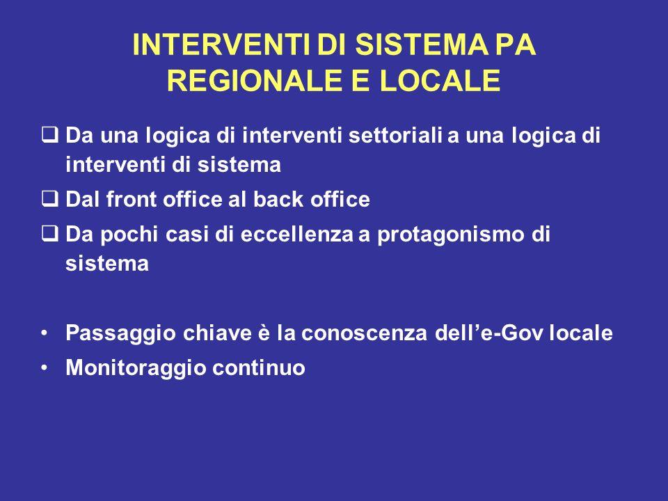 INTERVENTI DI SISTEMA PA REGIONALE E LOCALE