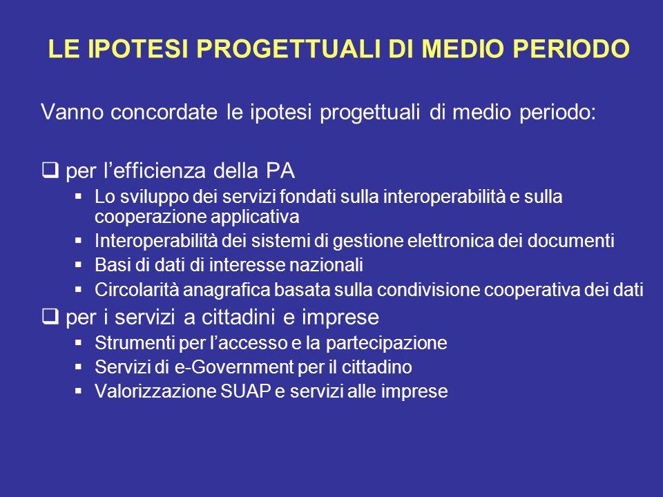 LE IPOTESI PROGETTUALI DI MEDIO PERIODO