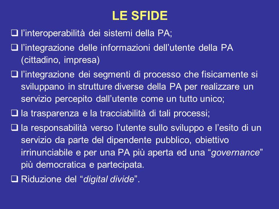 LE SFIDE l'interoperabilità dei sistemi della PA;