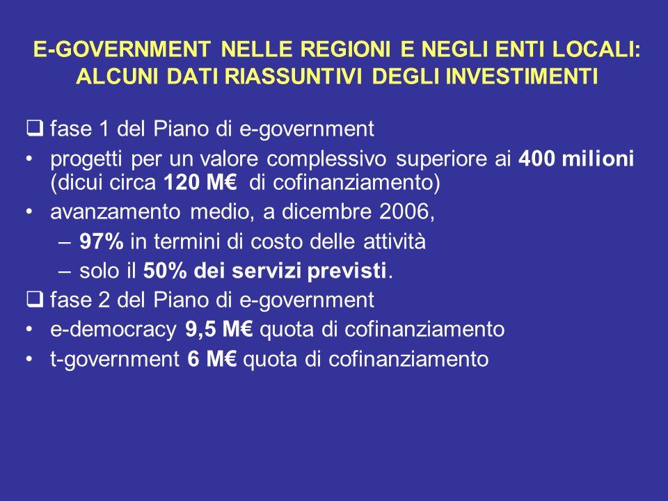 E-GOVERNMENT NELLE REGIONI E NEGLI ENTI LOCALI: ALCUNI DATI RIASSUNTIVI DEGLI INVESTIMENTI