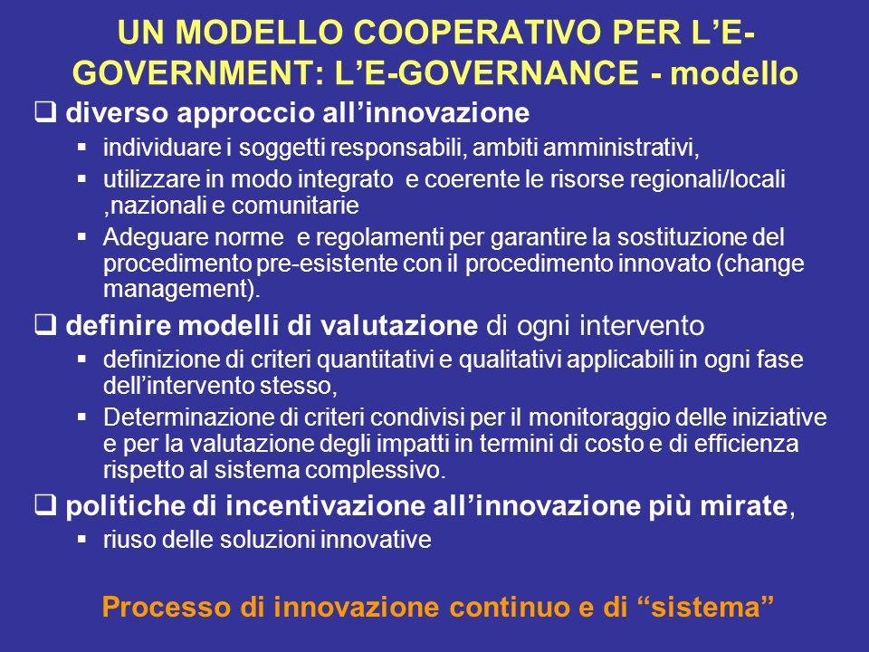 UN MODELLO COOPERATIVO PER L'E-GOVERNMENT: L'E-GOVERNANCE - modello