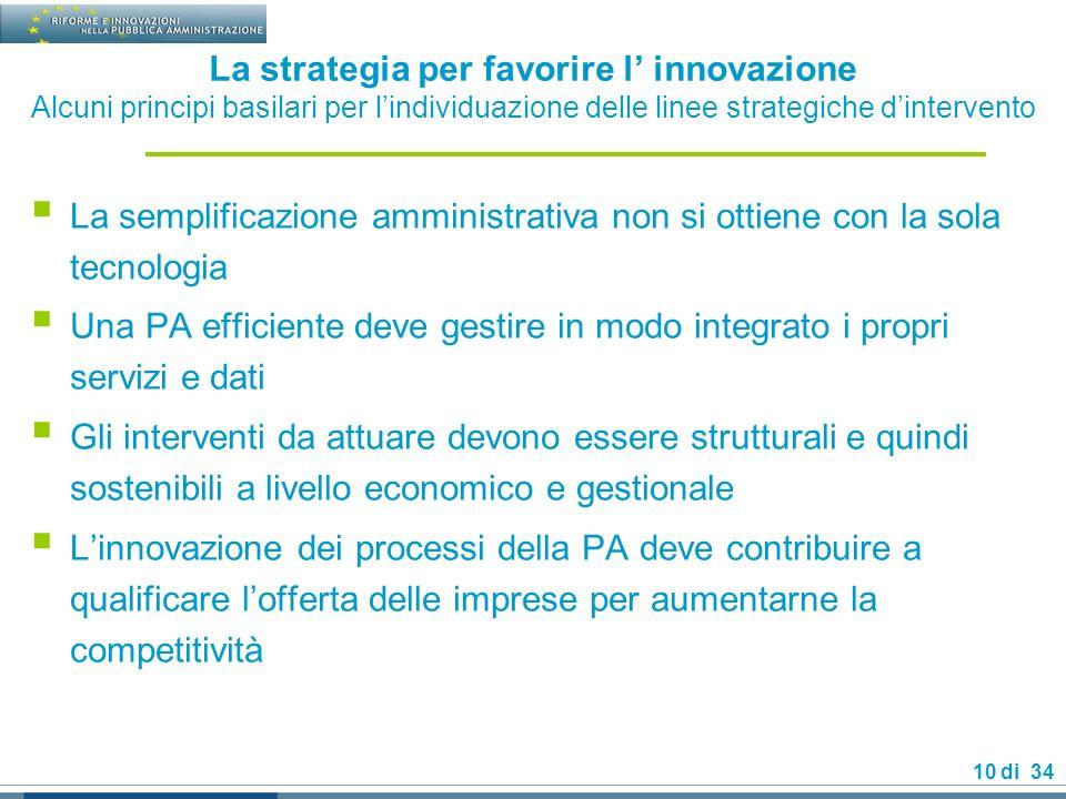 La strategia per favorire l' innovazione Alcuni principi basilari per l'individuazione delle linee strategiche d'intervento