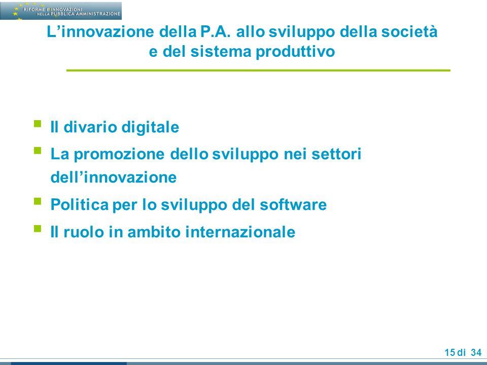 L'innovazione della P. A