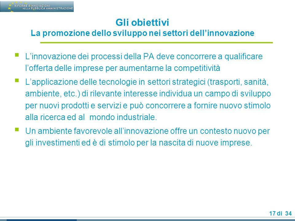 Gli obiettivi La promozione dello sviluppo nei settori dell'innovazione