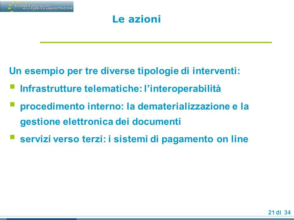 Le azioni Un esempio per tre diverse tipologie di interventi: Infrastrutture telematiche: l'interoperabilità.
